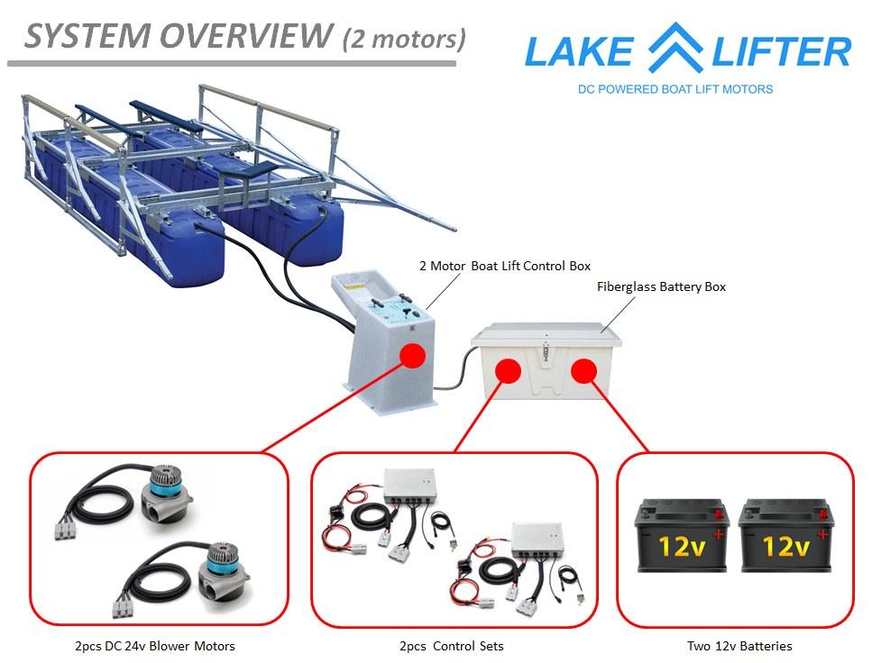 Boat Lift Motor Wiring Diagram from www.lakelifter.com